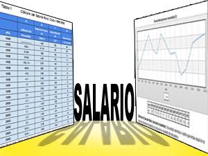 506_timo-salario