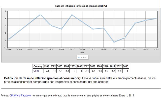 IPC Graficas